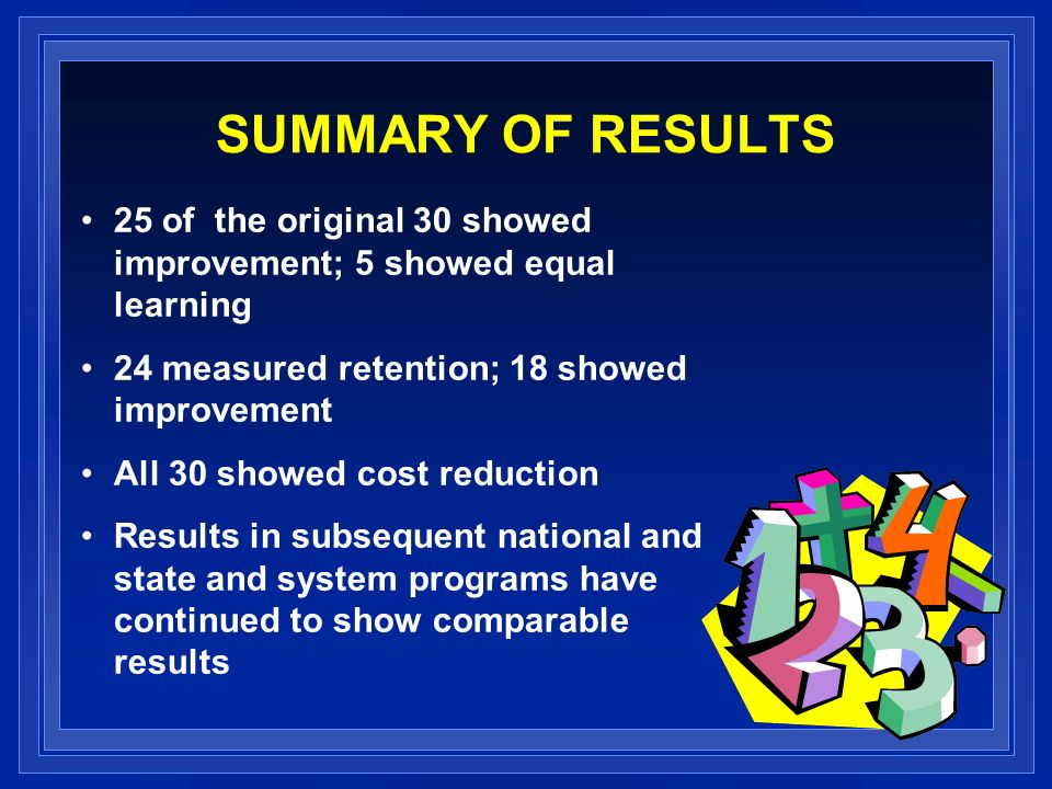 SUMMARY OF RESULTS 25 of the original 30 showed improvement; 5 showed equal learning 24 measured retention; 18 showed improvement All 30 showed cost reduction Results in subsequent national and state and system programs have continued to show comparable results