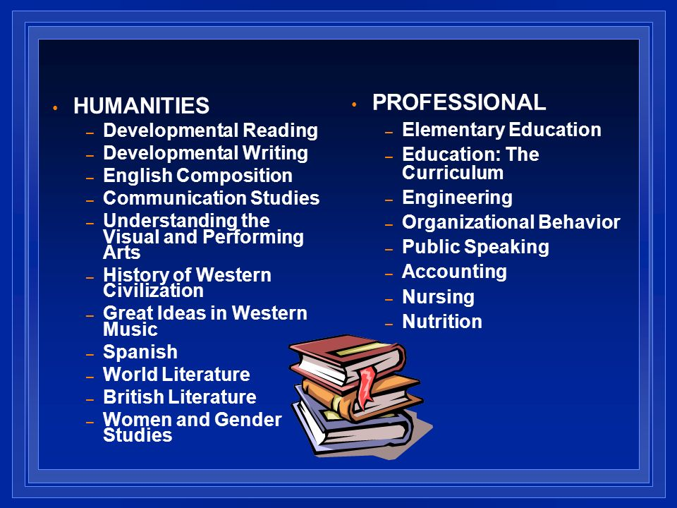 HUMANITIES – Developmental Reading – Developmental Writing – English Composition – Communication Studies – Understanding the Visual and Performing Arts – History of Western Civilization – Great Ideas in Western Music – Spanish – World Literature – British Literature – Women and Gender Studies PROFESSIONAL – Elementary Education – Education: The Curriculum – Engineering – Organizational Behavior – Public Speaking – Accounting – Nursing – Nutrition