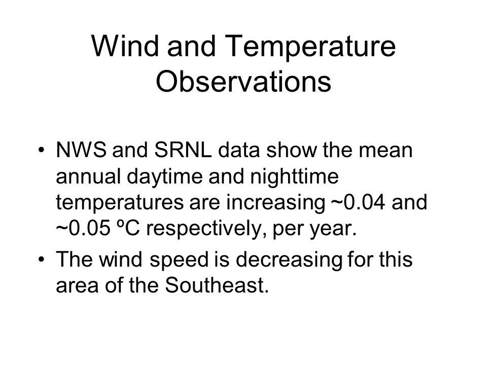 Increasing SRNL Temperature Trend