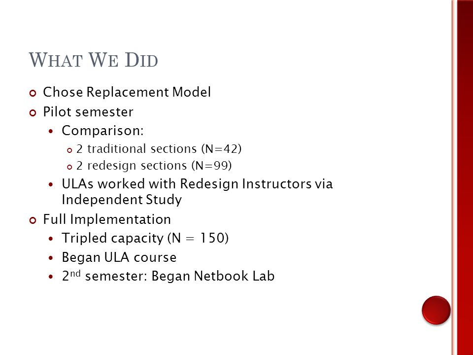 Chose Replacement Model Pilot semester Comparison: 2 traditional sections (N=42) 2 redesign sections (N=99) ULAs worked with Redesign Instructors via Independent Study Full Implementation Tripled capacity (N = 150) Began ULA course 2 nd semester: Began Netbook Lab W HAT W E D ID