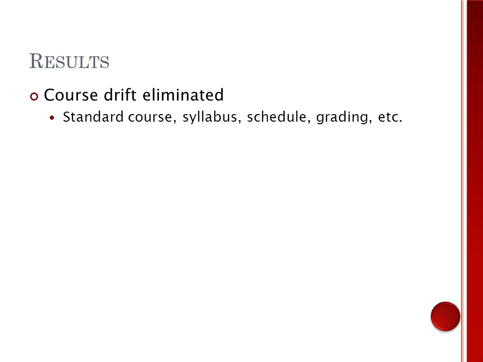 Course drift eliminated Standard course, syllabus, schedule, grading, etc. R ESULTS