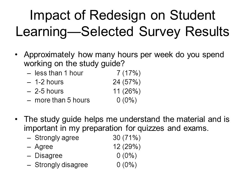 Impact of Redesign on Student LearningSelected Survey Results Approximately how many hours per week do you spend working on the study guide? –less tha