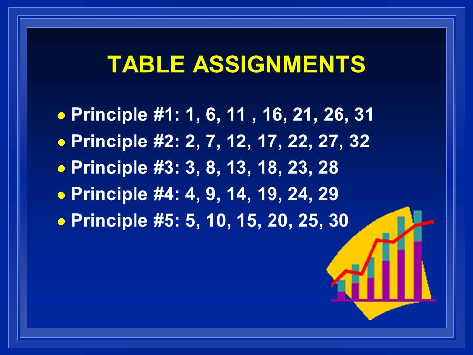 TABLE ASSIGNMENTS Principle #1: 1, 6, 11, 16, 21, 26, 31 Principle #2: 2, 7, 12, 17, 22, 27, 32 Principle #3: 3, 8, 13, 18, 23, 28 Principle #4: 4, 9,