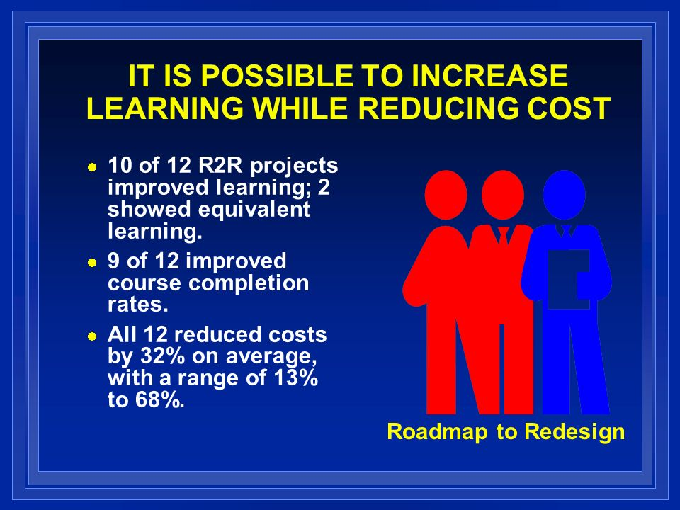 IT IS POSSIBLE TO INCREASE LEARNING WHILE REDUCING COST 10 of 12 R2R projects improved learning; 2 showed equivalent learning.