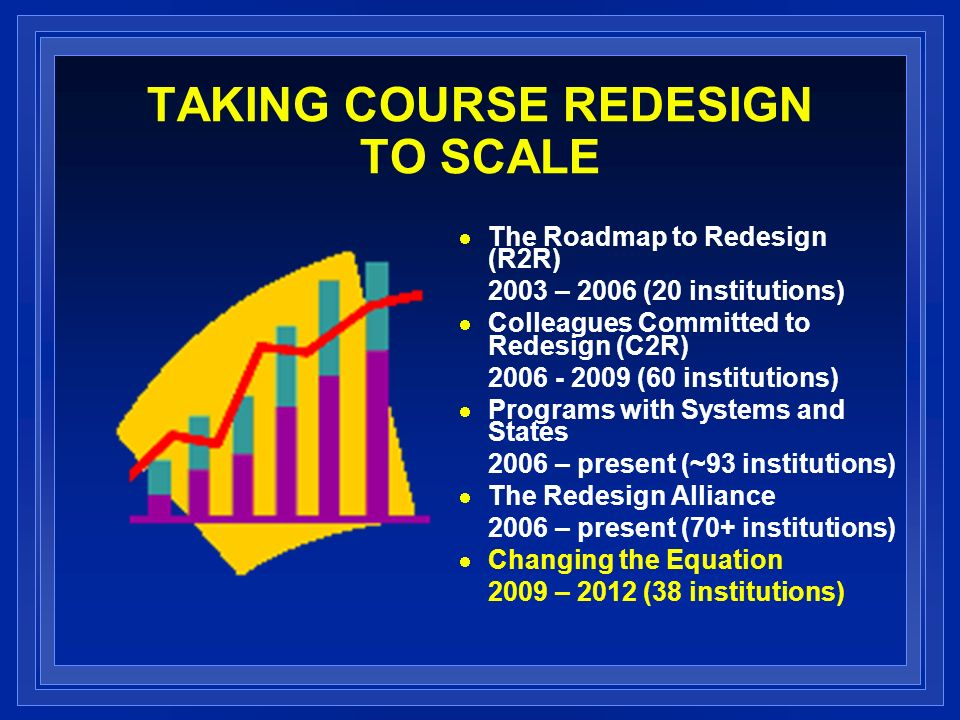 TAKING COURSE REDESIGN TO SCALE The Roadmap to Redesign (R2R) 2003 – 2006 (20 institutions) Colleagues Committed to Redesign (C2R) (60 institutions) Programs with Systems and States 2006 – present (~93 institutions) The Redesign Alliance 2006 – present (70+ institutions) Changing the Equation 2009 – 2012 (38 institutions)