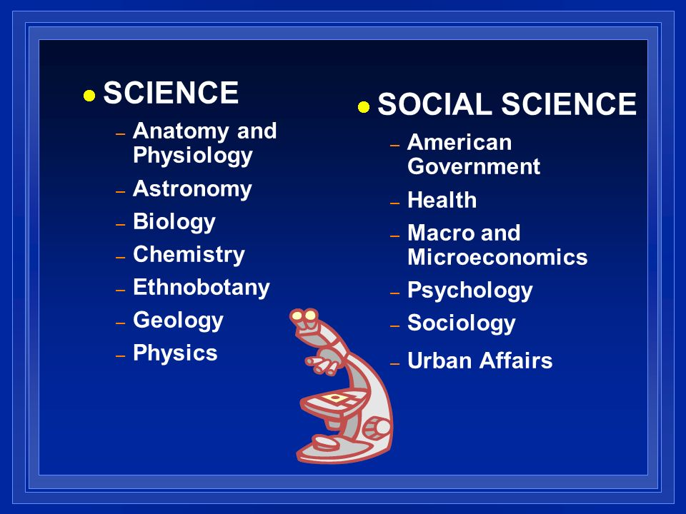 SCIENCE – Anatomy and Physiology – Astronomy – Biology – Chemistry – Ethnobotany – Geology – Physics SOCIAL SCIENCE – American Government – Health – Macro and Microeconomics – Psychology – Sociology – Urban Affairs