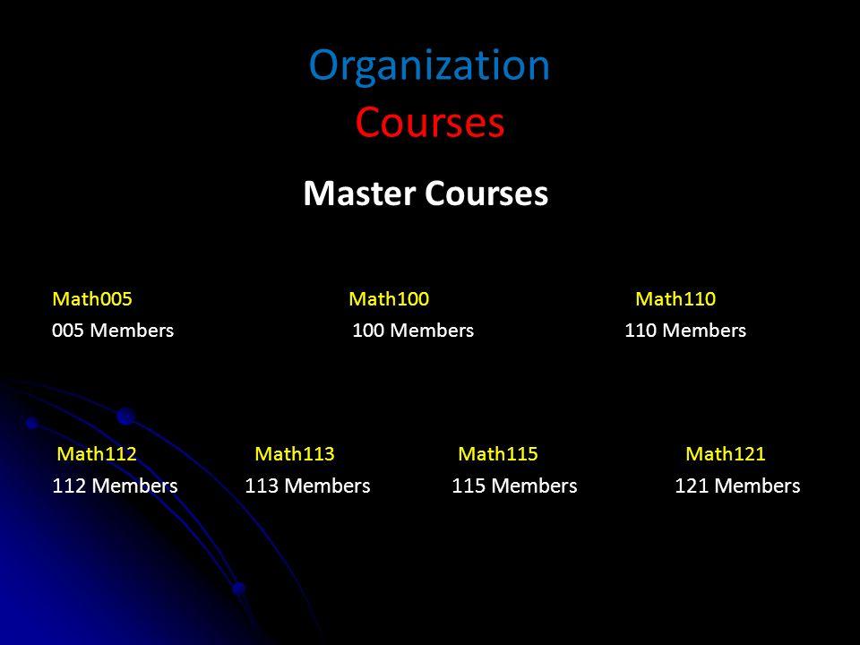 Organization Courses Master Courses Math005 Math100 Math110 005 Members 100 Members 110 Members Math112 Math113 Math115 Math121 112 Members 113 Members 115 Members 121 Members