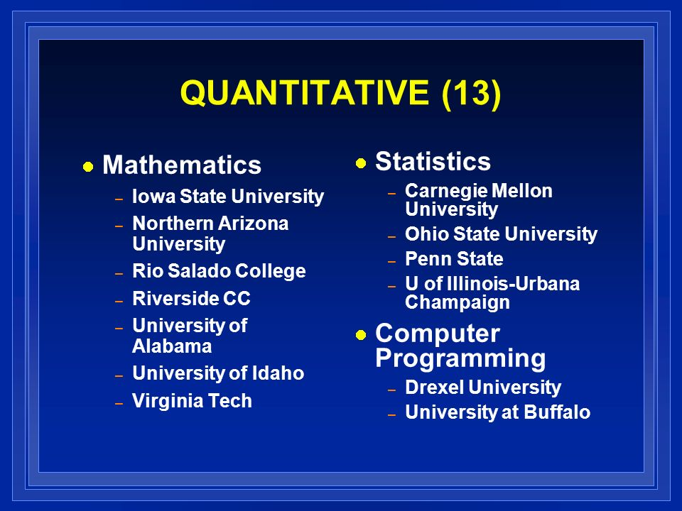 QUANTITATIVE (13) Mathematics – Iowa State University – Northern Arizona University – Rio Salado College – Riverside CC – University of Alabama – University of Idaho – Virginia Tech Statistics – Carnegie Mellon University – Ohio State University – Penn State – U of Illinois-Urbana Champaign Computer Programming – Drexel University – University at Buffalo