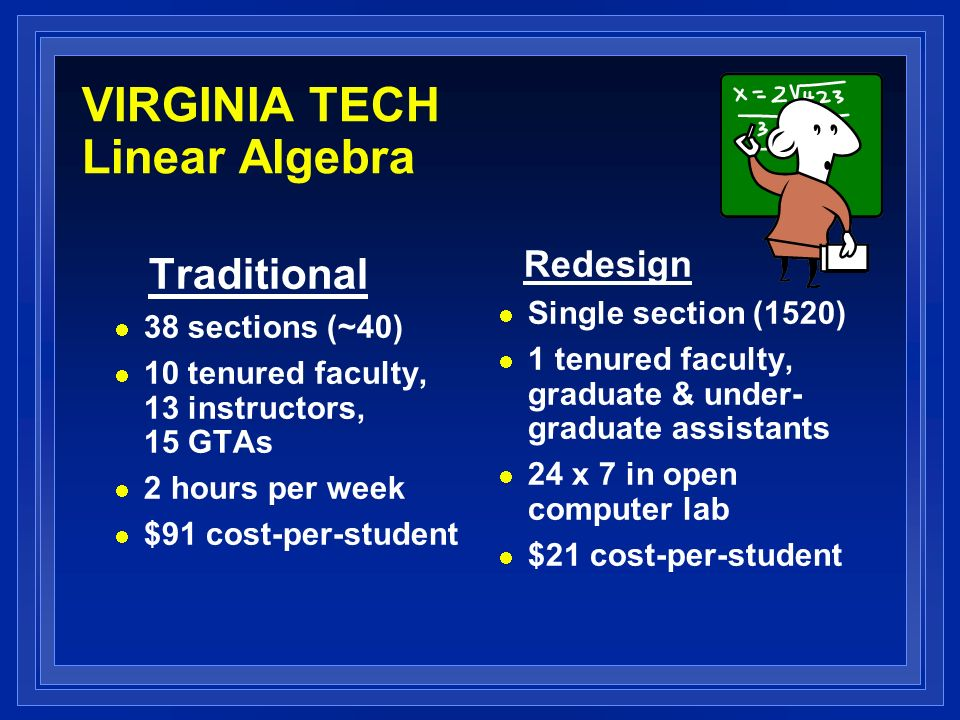 VIRGINIA TECH Linear Algebra Traditional 38 sections (~40) 10 tenured faculty, 13 instructors, 15 GTAs 2 hours per week $91 cost-per-student Redesign