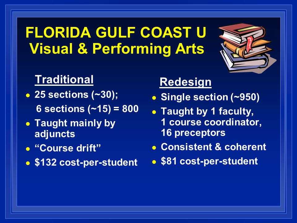 FLORIDA GULF COAST U Visual & Performing Arts Traditional 25 sections (~30); 6 sections (~15) = 800 Taught mainly by adjuncts Course drift $132 cost-p