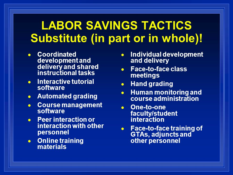 LABOR SAVINGS TACTICS Substitute (in part or in whole)! Coordinated development and delivery and shared instructional tasks Interactive tutorial softw