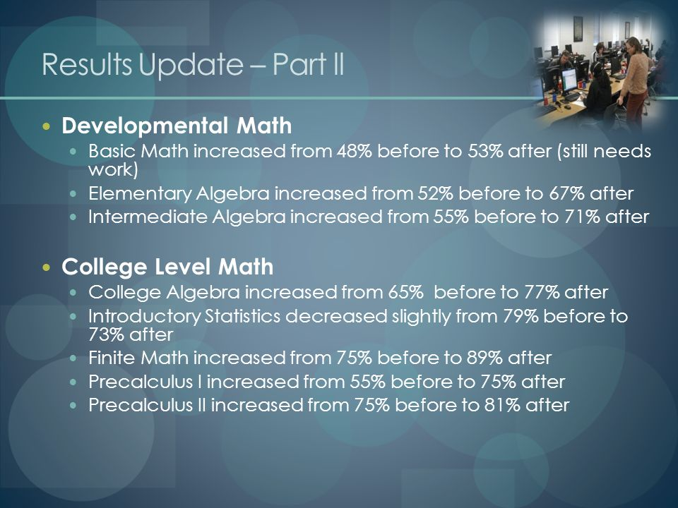 Results Update – Part ll Developmental Math Basic Math increased from 48% before to 53% after (still needs work) Elementary Algebra increased from 52% before to 67% after Intermediate Algebra increased from 55% before to 71% after College Level Math College Algebra increased from 65% before to 77% after Introductory Statistics decreased slightly from 79% before to 73% after Finite Math increased from 75% before to 89% after Precalculus I increased from 55% before to 75% after Precalculus II increased from 75% before to 81% after