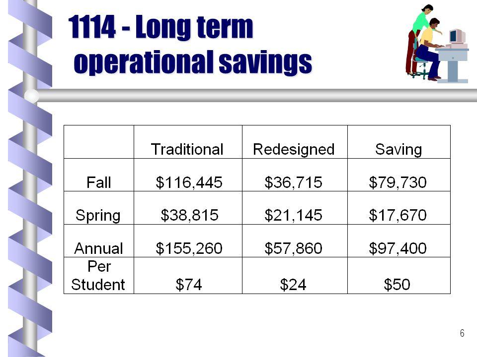 6 1114 - Long term operational savings