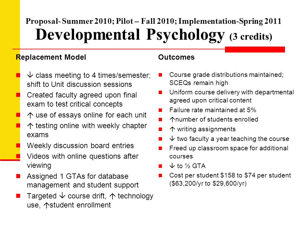 Proposal- Summer 2010; Pilot – Fall 2010; Implementation-Spring 2011 Developmental Psychology (3 credits) Replacement Model class meeting to 4 times/semester; shift to Unit discussion sessions Created faculty agreed upon final exam to test critical concepts use of essays online for each unit testing online with weekly chapter exams Weekly discussion board entries Videos with online questions after viewing Assigned 1 GTAs for database management and student support Targeted course drift, technology use, student enrollment Outcomes Course grade distributions maintained; SCEQs remain high Uniform course delivery with departmental agreed upon critical content Failure rate maintained at 5% number of students enrolled writing assignments two faculty a year teaching the course Freed up classroom space for additional courses to ½ GTA Cost per student $158 to $74 per student ($63,200/yr to $29,600/yr)