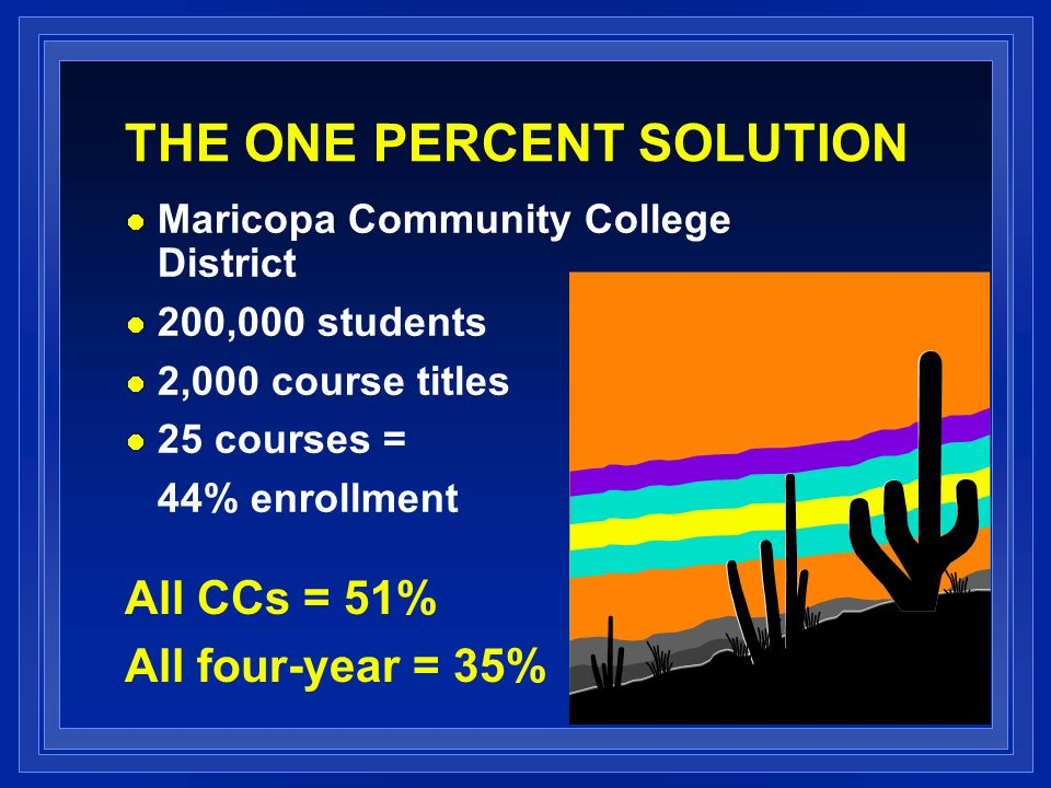 THE ONE PERCENT SOLUTION Maricopa Community College District 200,000 students 2,000 course titles 25 courses = 44% enrollment All CCs = 51% All four-year = 35%