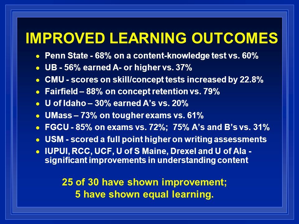 IMPROVED LEARNING OUTCOMES Penn State - 68% on a content-knowledge test vs. 60% UB - 56% earned A- or higher vs. 37% CMU - scores on skill/concept tes