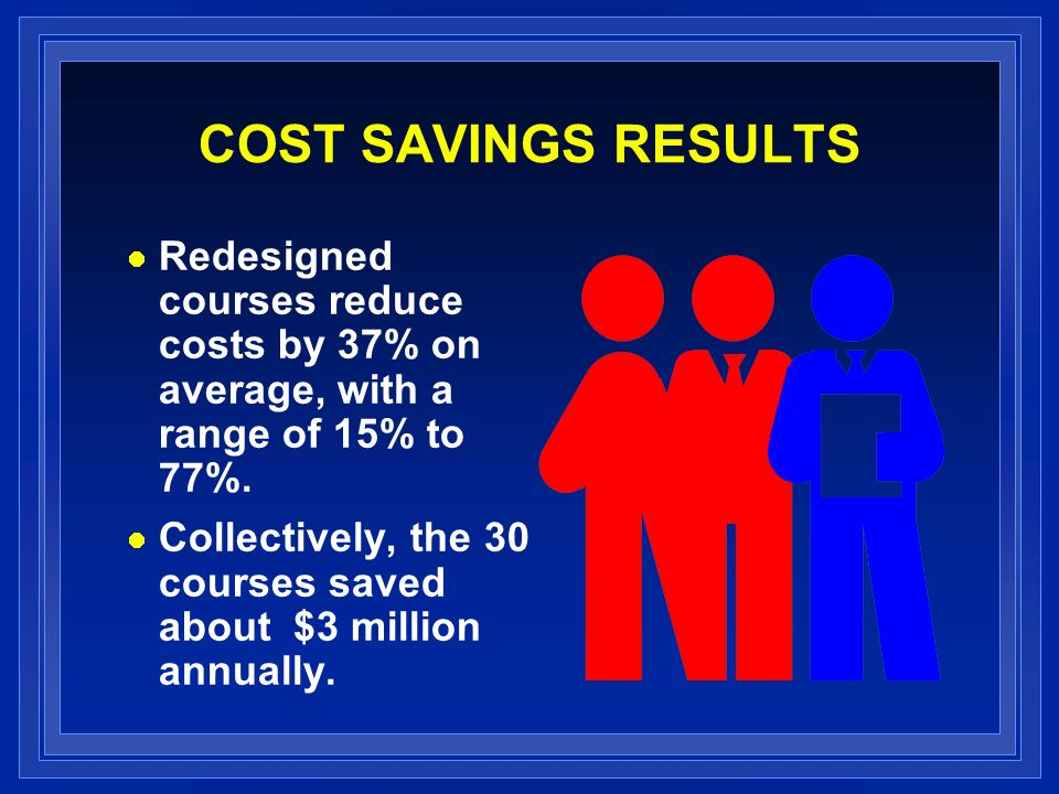 COST SAVINGS RESULTS Redesigned courses reduce costs by 37% on average, with a range of 15% to 77%.