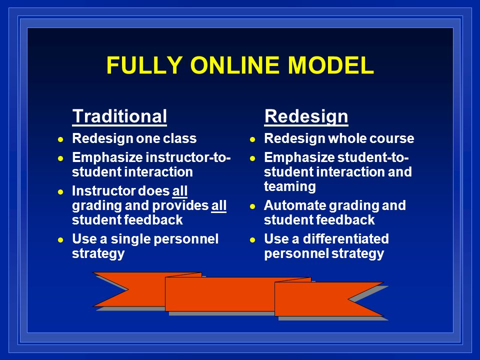 FULLY ONLINE MODEL Traditional Redesign one class Emphasize instructor-to- student interaction Instructor does all grading and provides all student feedback Use a single personnel strategy Redesign Redesign whole course Emphasize student-to- student interaction and teaming Automate grading and student feedback Use a differentiated personnel strategy
