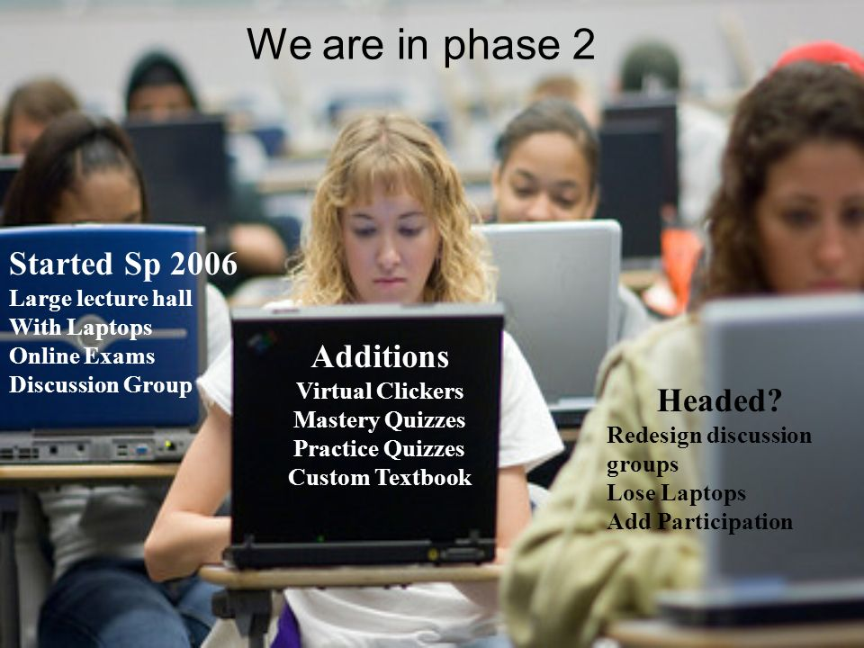 We are in phase 2 Started Sp 2006 Large lecture hall With Laptops Online Exams Discussion Group Additions Virtual Clickers Mastery Quizzes Practice Quizzes Custom Textbook Headed.