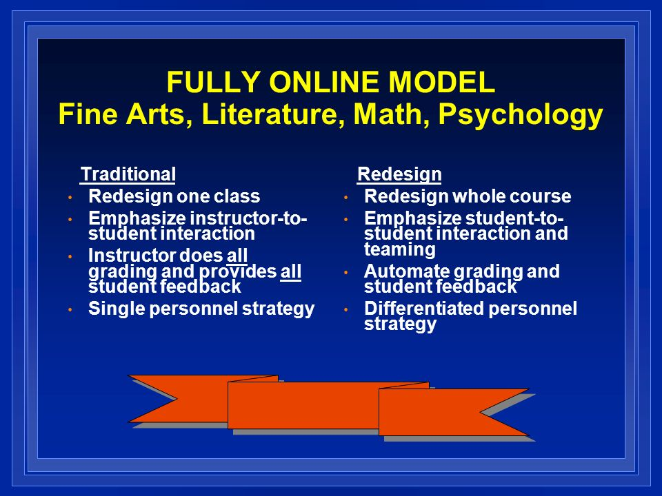 FULLY ONLINE MODEL Fine Arts, Literature, Math, Psychology Traditional Redesign one class Emphasize instructor-to- student interaction Instructor does all grading and provides all student feedback Single personnel strategy Redesign Redesign whole course Emphasize student-to- student interaction and teaming Automate grading and student feedback Differentiated personnel strategy