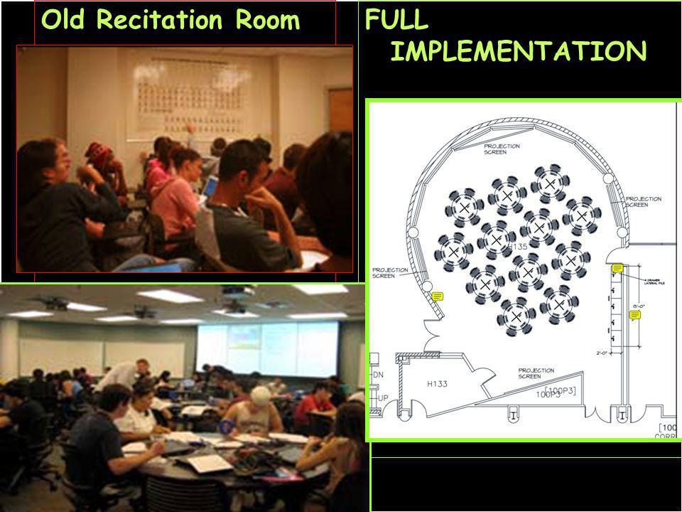 Old Recitation RoomFULL IMPLEMENTATION