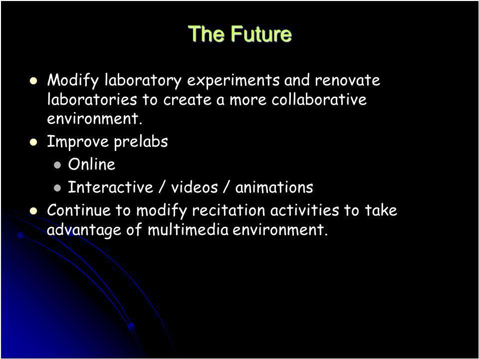 The Future Modify laboratory experiments and renovate laboratories to create a more collaborative environment. Improve prelabs Online Interactive / vi