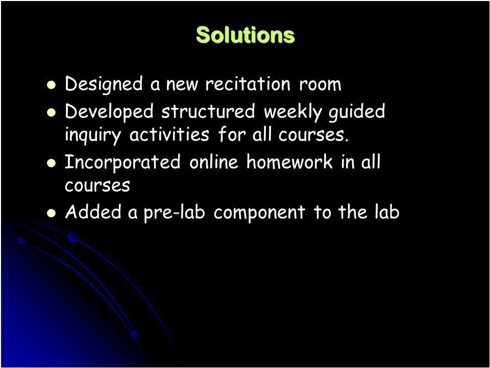 Solutions Designed a new recitation room Developed structured weekly guided inquiry activities for all courses. Incorporated online homework in all co