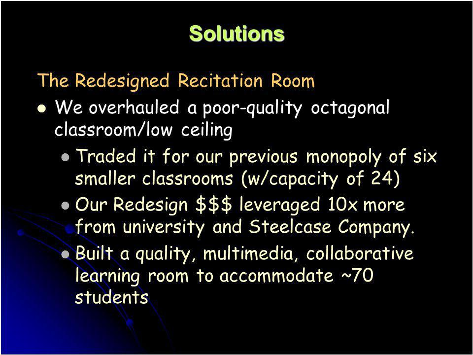 Solutions The Redesigned Recitation Room We overhauled a poor-quality octagonal classroom/low ceiling Traded it for our previous monopoly of six small