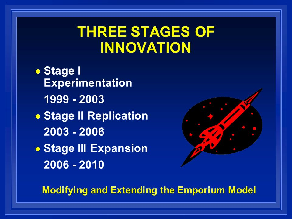 THREE STAGES OF INNOVATION Stage I Experimentation 1999 - 2003 Stage II Replication 2003 - 2006 Stage III Expansion 2006 - 2010 Modifying and Extending the Emporium Model