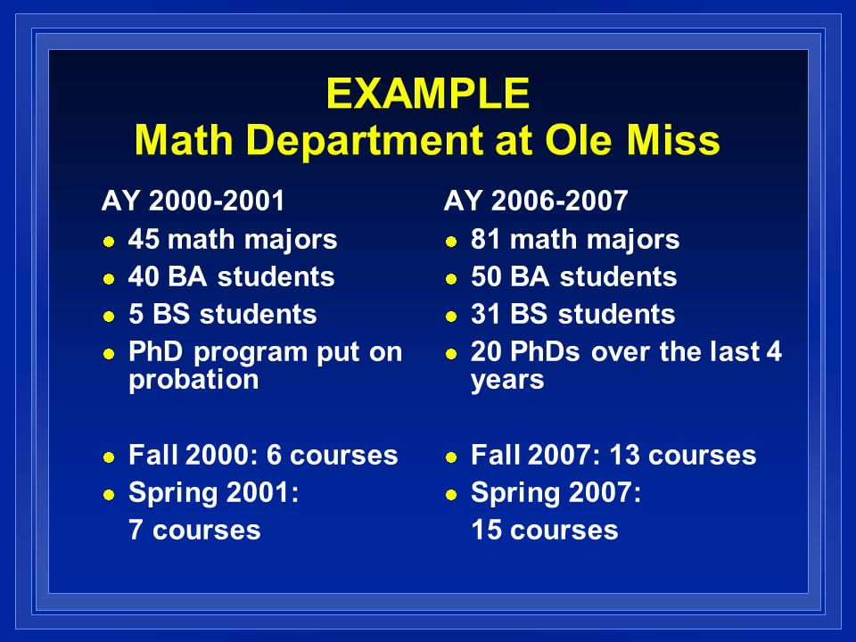 EXAMPLE Math Department at Ole Miss AY 2000-2001 45 math majors 40 BA students 5 BS students PhD program put on probation Fall 2000: 6 courses Spring 2001: 7 courses AY 2006-2007 81 math majors 50 BA students 31 BS students 20 PhDs over the last 4 years Fall 2007: 13 courses Spring 2007: 15 courses