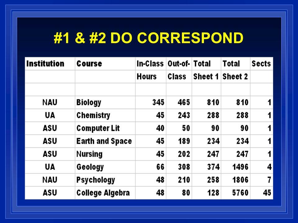 #1 & #2 DO CORRESPOND