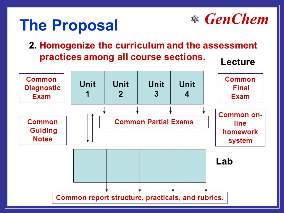 GenChem 2.Homogenize the curriculum and the assessment practices among all course sections.