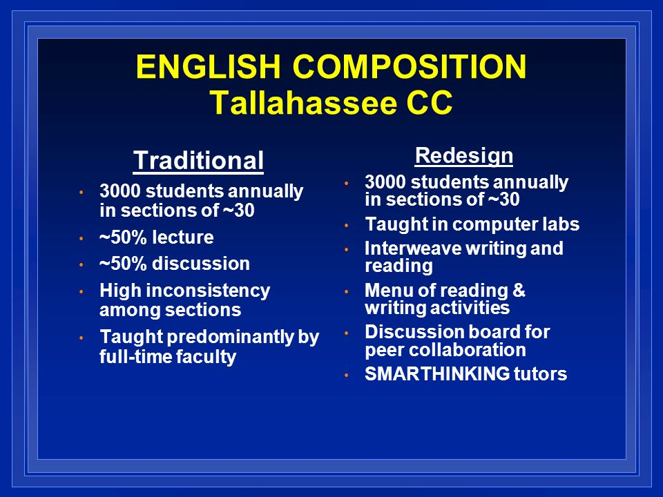ENGLISH COMPOSITION Tallahassee CC Traditional 3000 students annually in sections of ~30 ~50% lecture ~50% discussion High inconsistency among sections Taught predominantly by full-time faculty Redesign 3000 students annually in sections of ~30 Taught in computer labs Interweave writing and reading Menu of reading & writing activities Discussion board for peer collaboration SMARTHINKING tutors