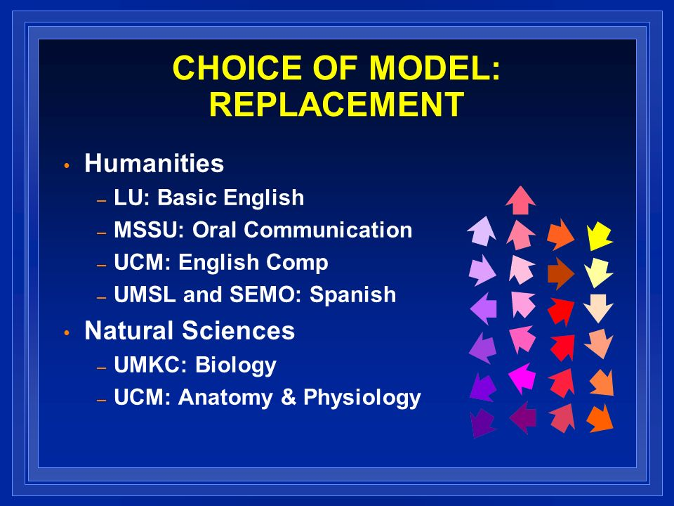 CHOICE OF MODEL: REPLACEMENT Humanities – LU: Basic English – MSSU: Oral Communication – UCM: English Comp – UMSL and SEMO: Spanish Natural Sciences – UMKC: Biology – UCM: Anatomy & Physiology
