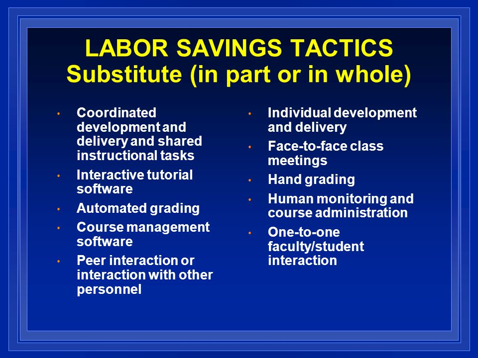 LABOR SAVINGS TACTICS Substitute (in part or in whole) Coordinated development and delivery and shared instructional tasks Interactive tutorial software Automated grading Course management software Peer interaction or interaction with other personnel Individual development and delivery Face-to-face class meetings Hand grading Human monitoring and course administration One-to-one faculty/student interaction