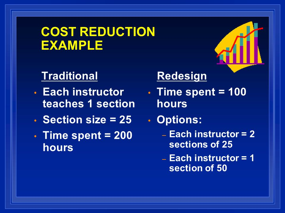 COST REDUCTION EXAMPLE Traditional Each instructor teaches 1 section Section size = 25 Time spent = 200 hours Redesign Time spent = 100 hours Options: