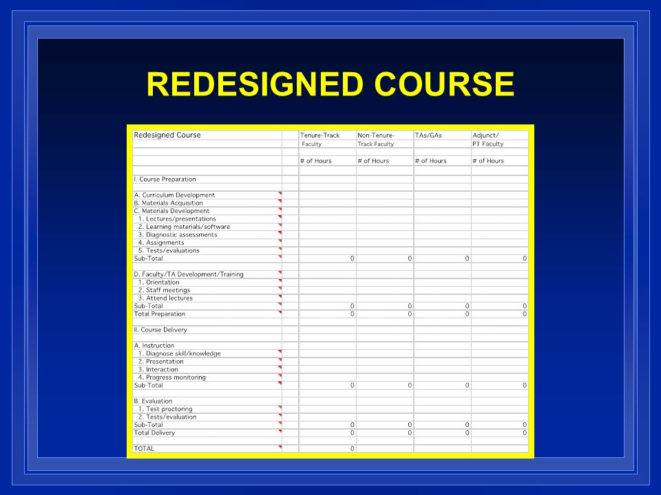 REDESIGNED COURSE