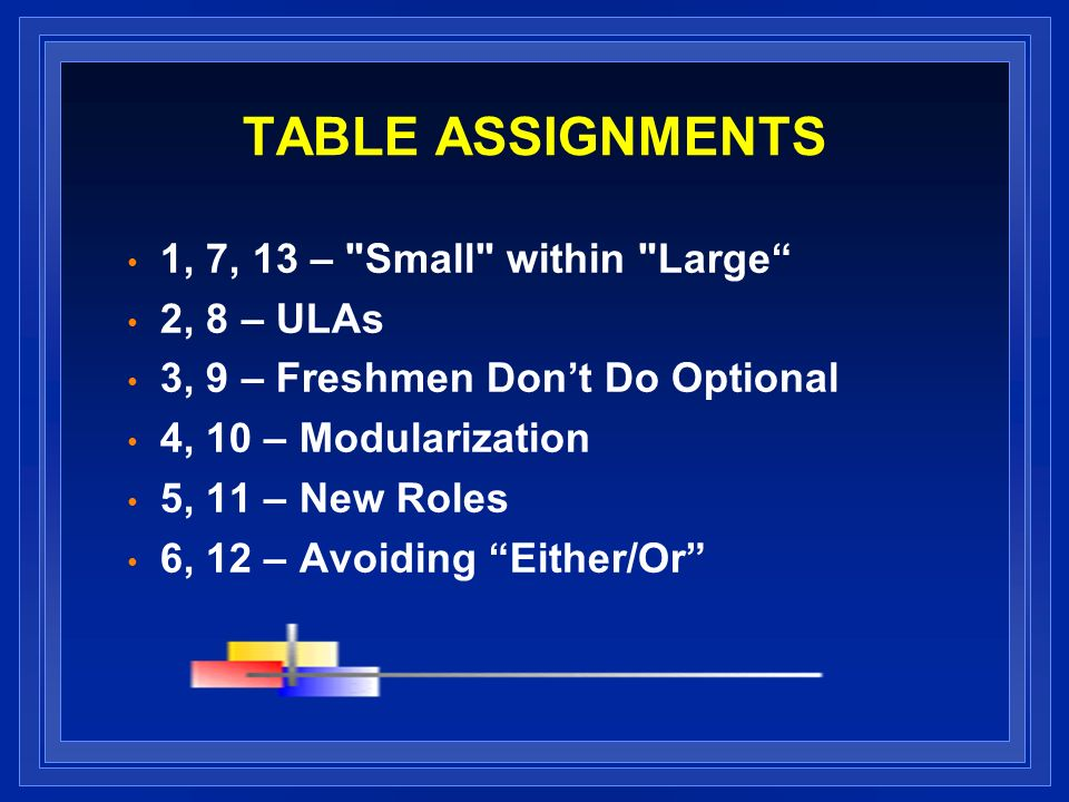 TABLE ASSIGNMENTS 1, 7, 13 – Small within Large 2, 8 – ULAs 3, 9 – Freshmen Dont Do Optional 4, 10 – Modularization 5, 11 – New Roles 6, 12 – Avoiding Either/Or