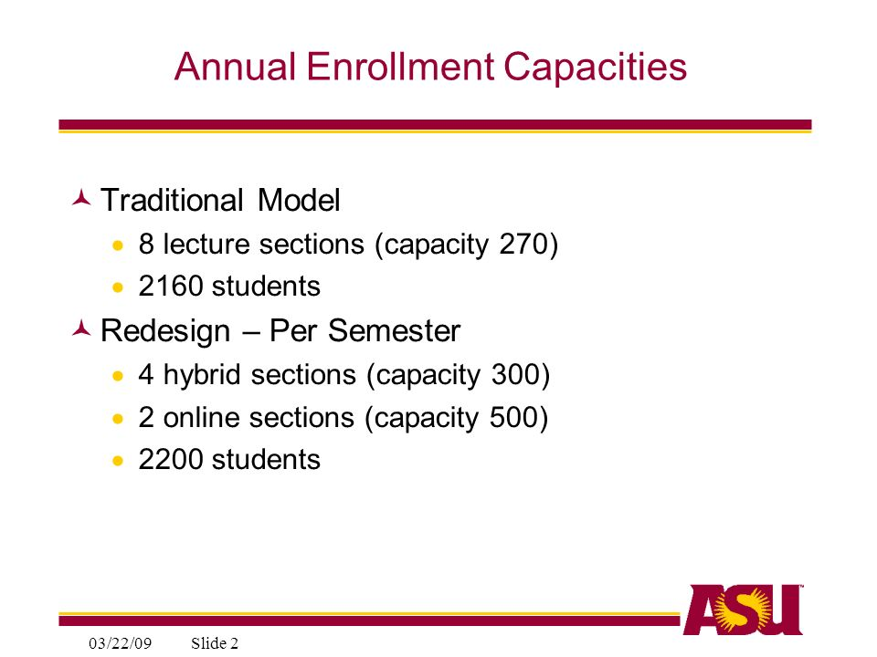 03/22/09Slide 2 Annual Enrollment Capacities Traditional Model 8 lecture sections (capacity 270) 2160 students Redesign – Per Semester 4 hybrid sections (capacity 300) 2 online sections (capacity 500) 2200 students