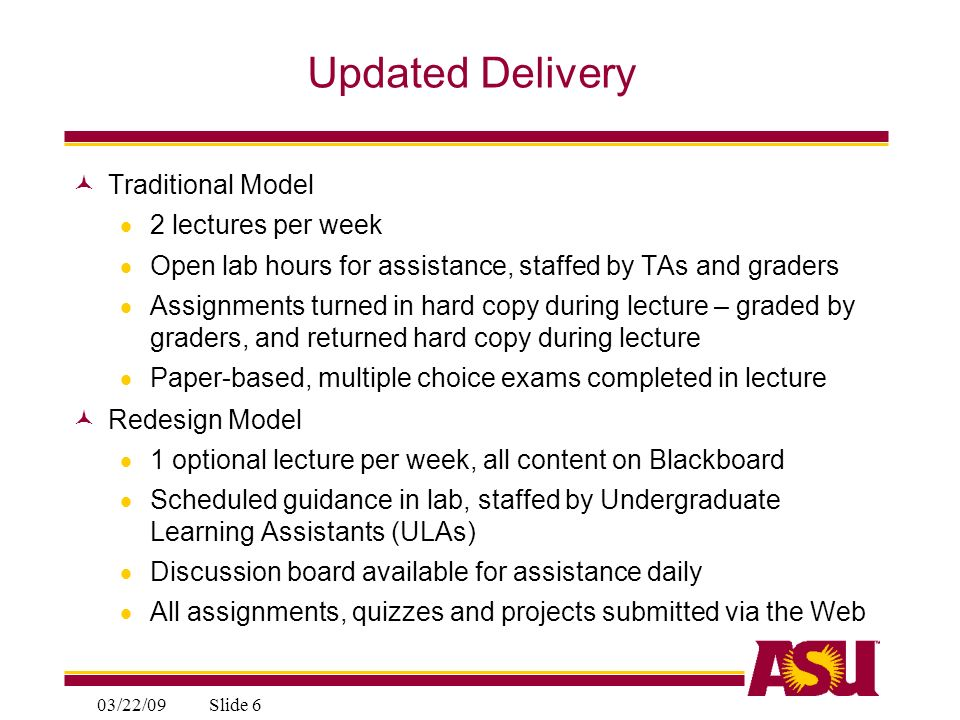 03/22/09Slide 6 Updated Delivery Traditional Model 2 lectures per week Open lab hours for assistance, staffed by TAs and graders Assignments turned in hard copy during lecture – graded by graders, and returned hard copy during lecture Paper-based, multiple choice exams completed in lecture Redesign Model 1 optional lecture per week, all content on Blackboard Scheduled guidance in lab, staffed by Undergraduate Learning Assistants (ULAs) Discussion board available for assistance daily All assignments, quizzes and projects submitted via the Web
