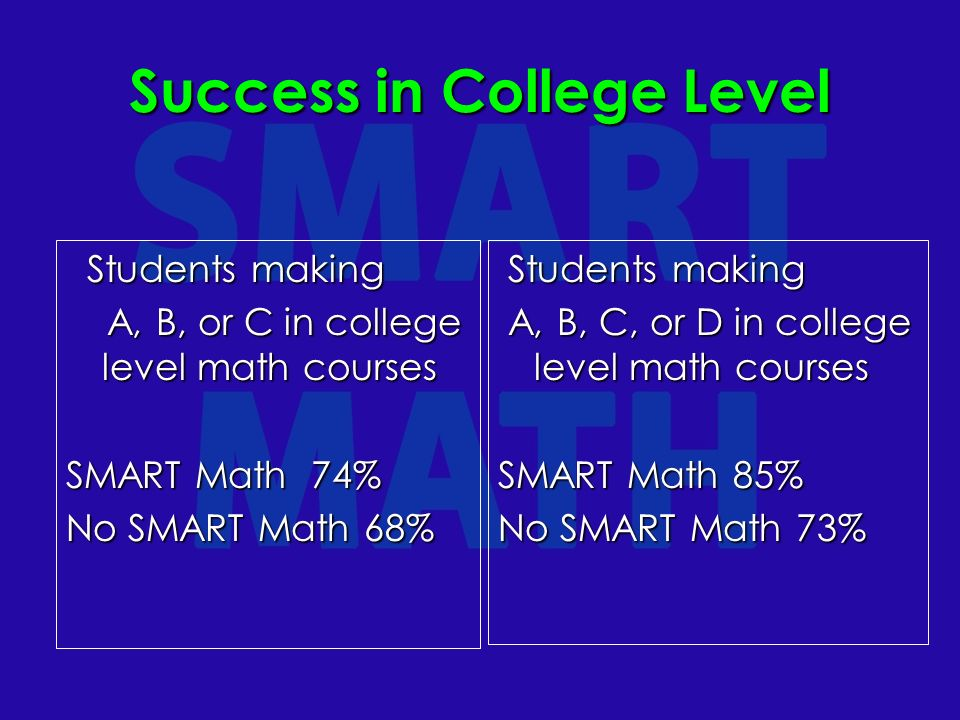 Success in College Level Students making Students making A, B, or C in college level math courses A, B, or C in college level math courses SMART Math 74% No SMART Math 68% Students making Students making A, B, C, or D in college level math courses A, B, C, or D in college level math courses SMART Math 85% No SMART Math 73%