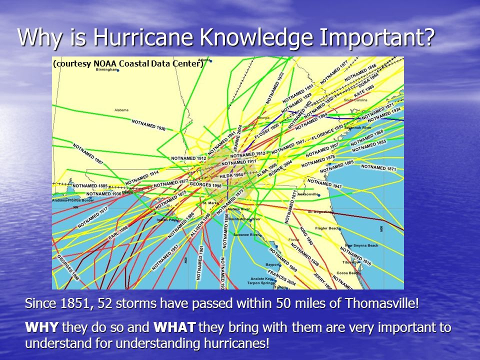 Why is Hurricane Knowledge Important.