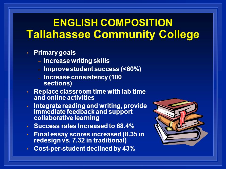 ENGLISH COMPOSITION Tallahassee Community College Primary goals – Increase writing skills – Improve student success (<60%) – Increase consistency (100 sections) Replace classroom time with lab time and online activities Integrate reading and writing, provide immediate feedback and support collaborative learning Success rates Increased to 68.4% Final essay scores increased (8.35 in redesign vs.