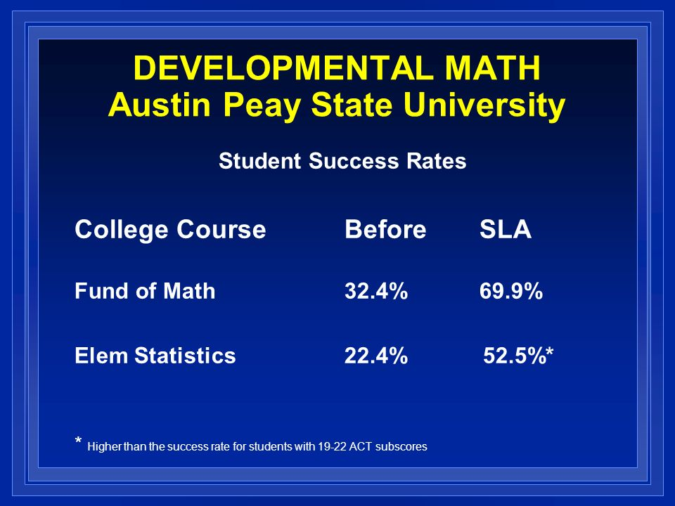 DEVELOPMENTAL MATH Austin Peay State University Student Success Rates College CourseBeforeSLA Fund of Math32.4% 69.9% Elem Statistics22.4% 52.5%* * Higher than the success rate for students with 19-22 ACT subscores