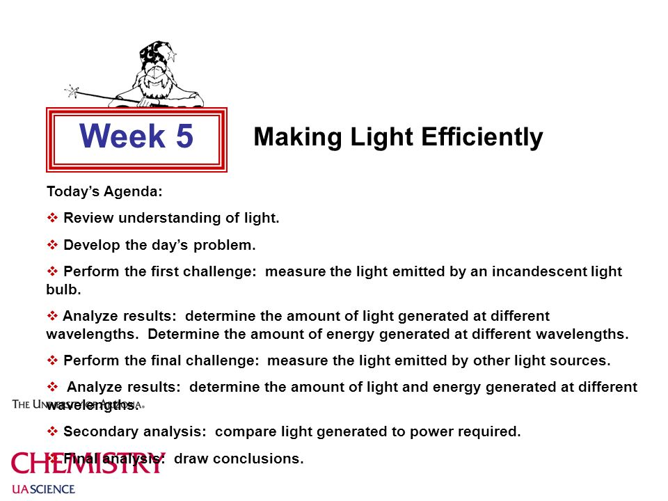 Week 5 Making Light Efficiently Todays Agenda: Review understanding of light.