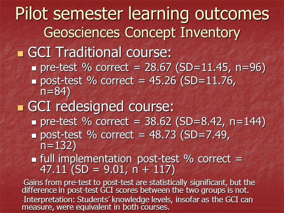 Pilot semester learning outcomes Geosciences Concept Inventory GCI Traditional course: GCI Traditional course: pre-test % correct = 28.67 (SD=11.45, n=96) pre-test % correct = 28.67 (SD=11.45, n=96) post-test % correct = 45.26 (SD=11.76, n=84) post-test % correct = 45.26 (SD=11.76, n=84) GCI redesigned course: GCI redesigned course: pre-test % correct = 38.62 (SD=8.42, n=144) pre-test % correct = 38.62 (SD=8.42, n=144) post-test % correct = 48.73 (SD=7.49, n=132) post-test % correct = 48.73 (SD=7.49, n=132) full implementation post-test % correct = 47.11 (SD = 9.01, n + 117) full implementation post-test % correct = 47.11 (SD = 9.01, n + 117) - Gains from pre-test to post-test are statistically significant, but the difference in post-test GCI scores between the two groups is not.