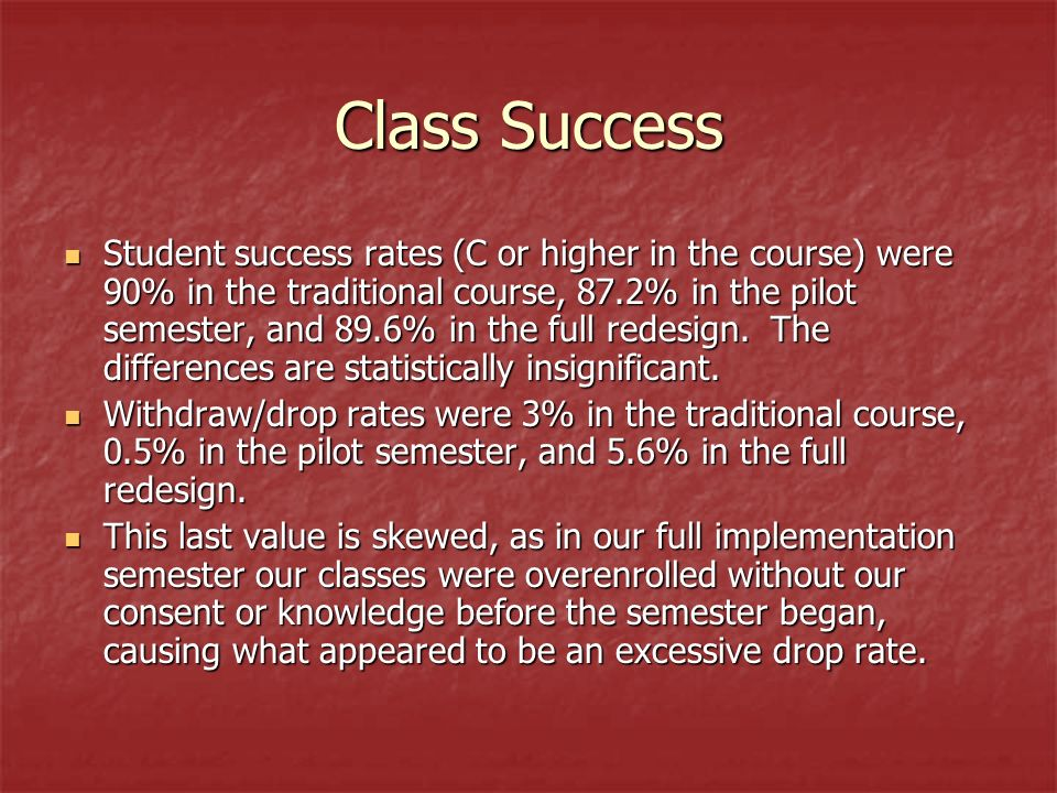 Class Success Student success rates (C or higher in the course) were 90% in the traditional course, 87.2% in the pilot semester, and 89.6% in the full redesign.