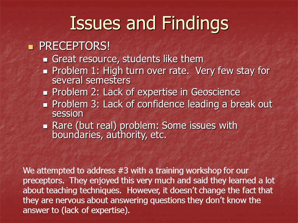 Issues and Findings PRECEPTORS. PRECEPTORS.
