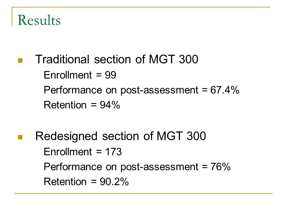 Results Traditional section of MGT 300 Enrollment = 99 Performance on post-assessment = 67.4% Retention = 94% Redesigned section of MGT 300 Enrollment = 173 Performance on post-assessment = 76% Retention = 90.2%