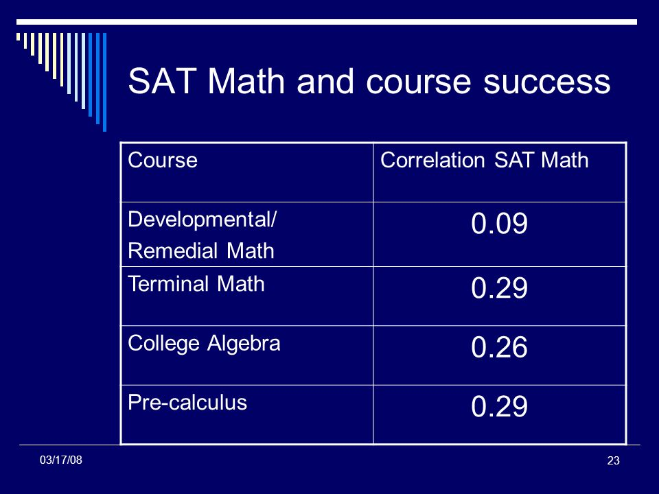 23 SAT Math and course success CourseCorrelation SAT Math Developmental/ Remedial Math 0.09 Terminal Math 0.29 College Algebra 0.26 Pre-calculus 0.29 03/17/08